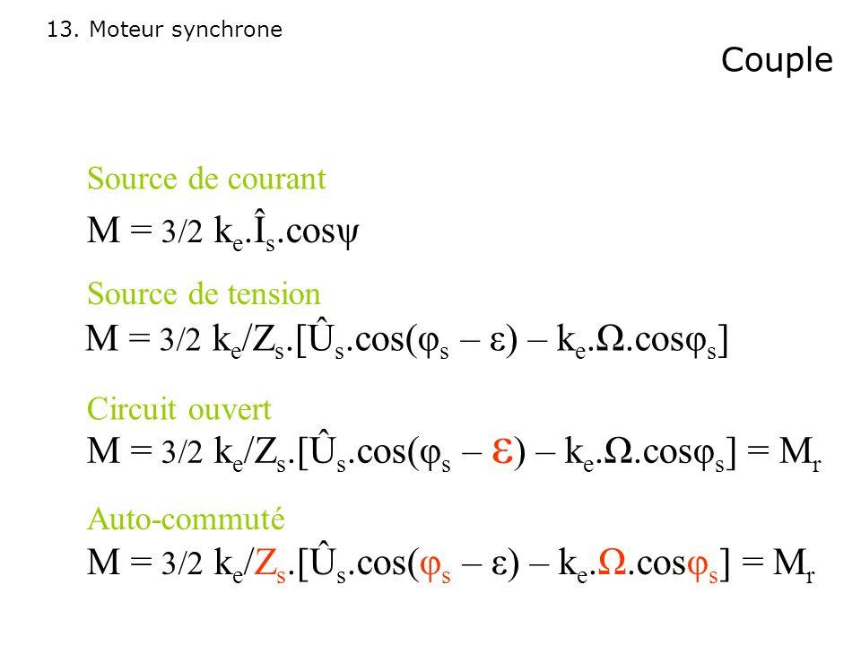 M = 3/2 ke/Zs.[Ûs.cos(φs – ε) – ke.Ω.cosφs]